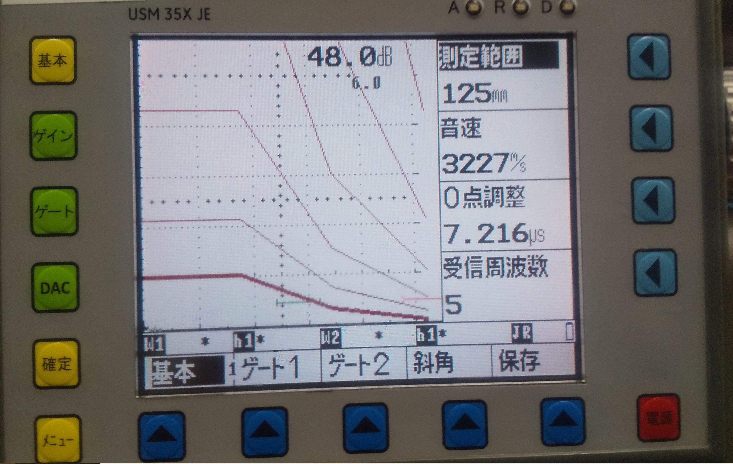 距離振幅特性曲線